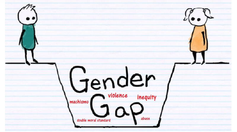 """Violencia sexual: ¿castigo de género?"""""""
